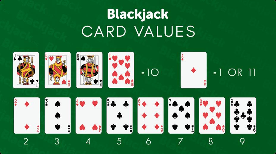Blackjack hand Values image