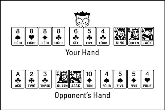 Online Rummy Hand