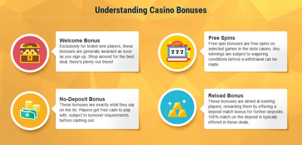 Best-casino-bonuses